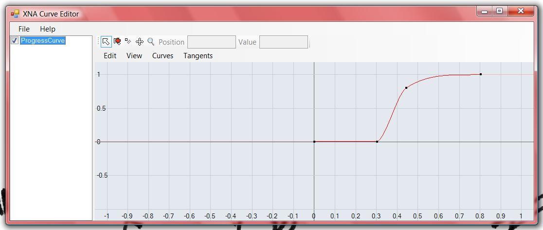 Progress Curve in Curve Editor